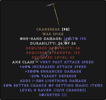 Cranebeak - 280%+ ED
