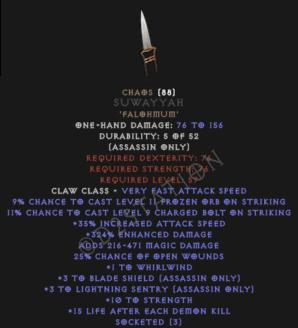 Chaos-Suwayyah