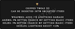 Chipped-Topaz