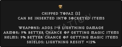 Chipped-Topaz