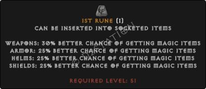 Ist-Rune