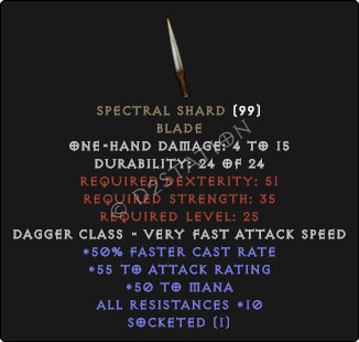 Spectral-Shard